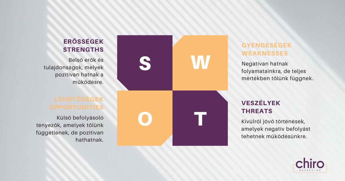 SWOT versenytárs elemzés